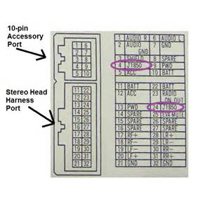 chrysler rbk radio wiring diagram rbk chrysler free wiring diagrams