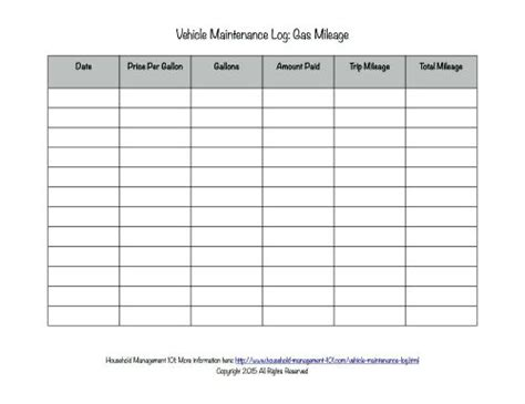 Free Printable Vehicle Maintenance Log Why You Should Have One In Your Car Gas Mileage Chart Template