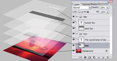 fungsi layout pada bidang grafis fungsi semua ikon pada menu layer di adobe photoshop