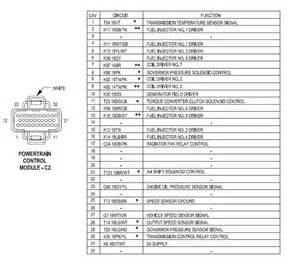Jeep Liberty Fault Codes Jeep 2000 Mitchell Wiring Pcm Help Need Pcm Pinout For