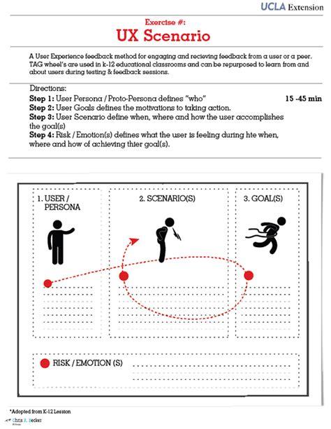 design thinking empathy exercise design thinking ux workshop product exercises on