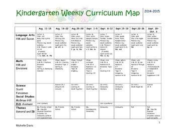 preschool curriculum map template subjects in kindergarten popflyboys