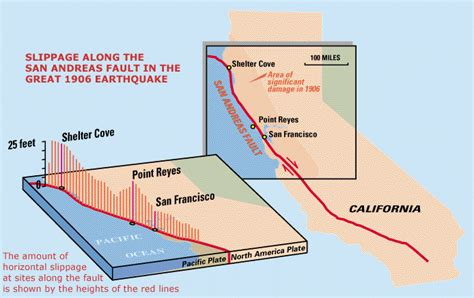 san francisco map pre 1989 when will the next great quake strike northern california