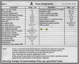 fuse allocation chart mercedes r class fixya