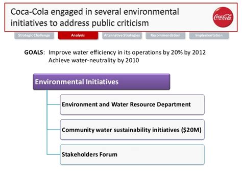 Mba Competition In Ethical Leadership by Mba 691 Business Ethics Coca Cola Water Sustainability