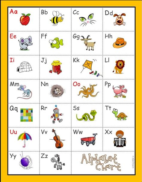 Letter Voice alphabet chart a z rf k 3a student new students and