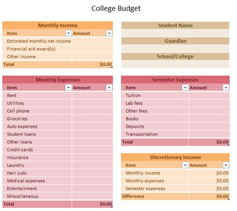 college budget template college budget the free downloadable template of