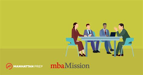 Waitlist Wharton Mba by Gmat Strategies And News Manhattan Prep