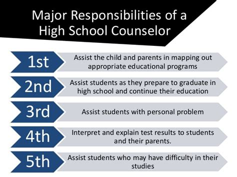 counselling in secondary schools guidance counseling for high school in the philippines