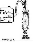 Car Shocks Test Lincoln Town Car Questions How Can I Test My Air