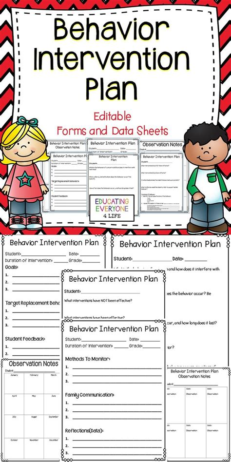 Positive Behavior Intervention Plan Template Pictures To Pin On Pinterest Pinsdaddy Behavior Intervention Template