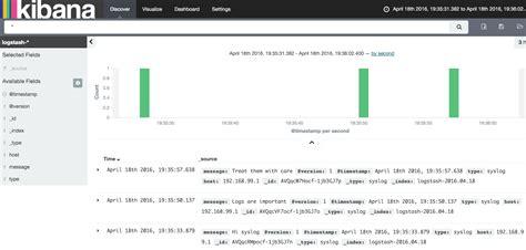 docker elk tutorial deploy elk with docker dzone big data