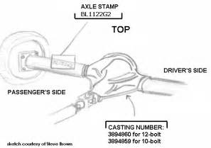 chevy 12 bolt rear end identification car interior design