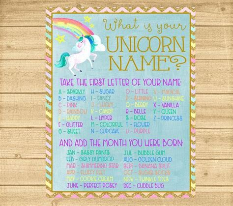 your unicorn name party sign your unicorn name party game unicorn name poster quot what s your unicorn name quot sign