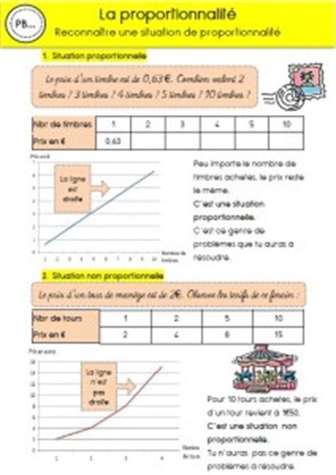 exercice diagramme ombrothermique pdf m 233 mo ma maitresse de cm1 cm2