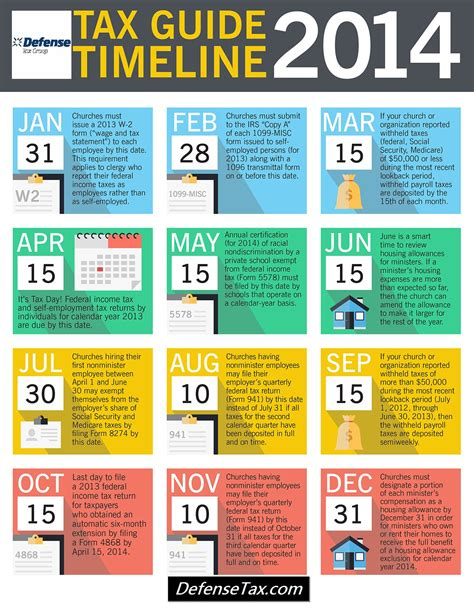 design application foreign filing deadline tax guide timeline 2014 infographic critical dates
