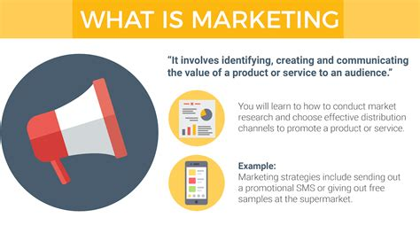 Courses On Marketing by Marketing Courses In Malaysia Eduadvisor