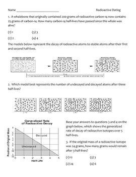 Blockers Age Rating Radiometric Dating Worksheet Wiildcreative