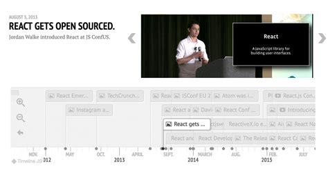 node js react tutorial risingstack engineering node js tutorials resources on