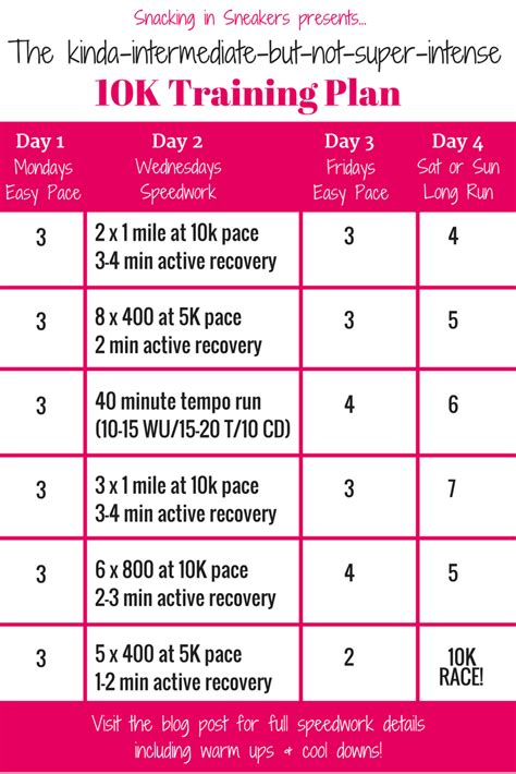 couch to 8k training plan 5k workout plan intermediate workout everydayentropy com