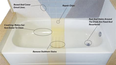 bathtub coating repair cute resurface tub pictures inspiration bathtub for