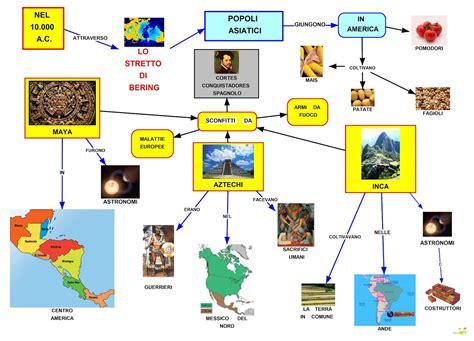 come si scrive apparte mappa concettuale aztechi e inca studentville