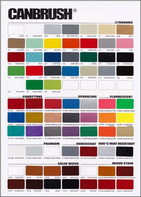 colour charts samurai paint uk limited ideas colour chart paint and charts