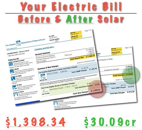 Save On Electricity Bill In Apartment Apartment Building 812 Wilcox Ave Los Angeles Energysage