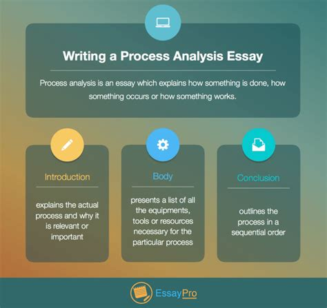 Process Analysis Essay Outline by Process Analysis Essay Topics Structure Outline Essaypro
