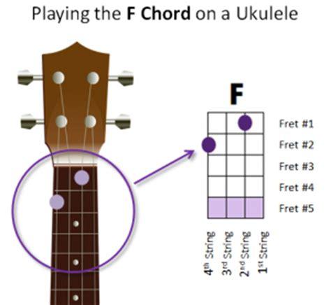 ukulele chord book 300 chords books micro bit ukulele chord reader 101 computing