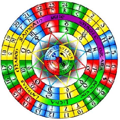 Free Money Spells To Win Lottery - money spells lottery winning good luck wiccan spells