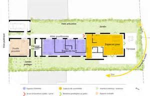 plan en longueur 3d maison moderne