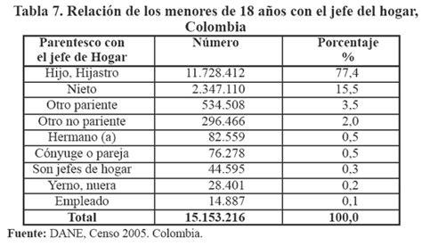 tabla salarial del magisterio en colombia 2016 tabla salarial residencias privadas 2016 tabla salarial