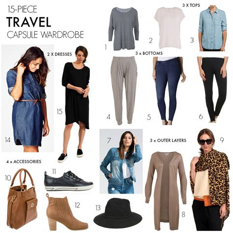 Wardrobe Fashion by What To Pack For A
