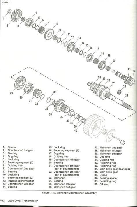 harley transmission diagram 6 speed transmission harley davidson forums