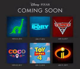 Brave Little Toaster Blu Ray Disney Pixar Release Dates Announced Through 2019
