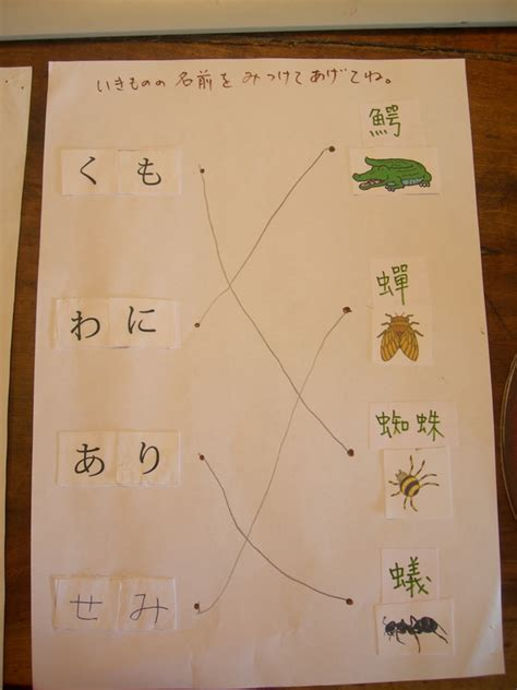 pattern classification using ensemble methods お買い物ごっこ giant supermarket chart 最安値 石山きせかえツのブログ