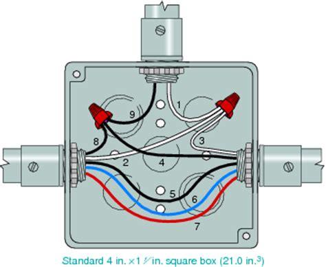 electrical box maximum conductors njes sle license test questions nj education and seminars llc