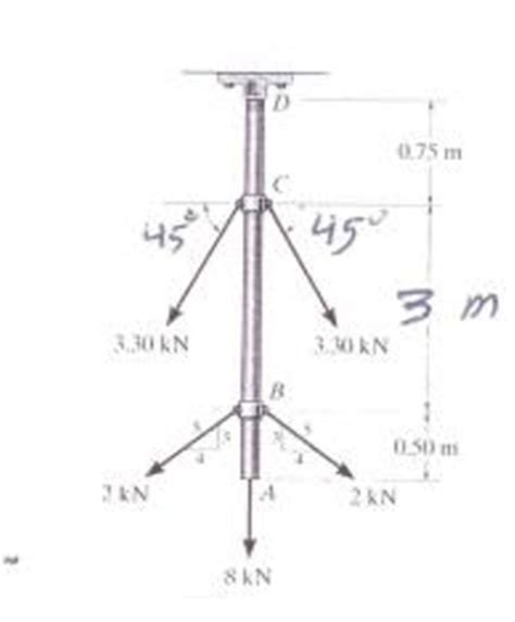 cross sectional area of rod the a 36 steel rod is subjected to the loading sho