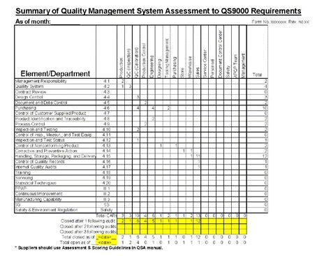 internal quality audit 4