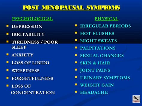 Sindroma Menopause by Post Menopausal Treatment