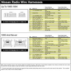 nissan an trailer wiring color code nissan free engine image for user manual