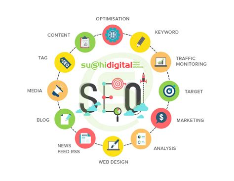 your to be a service what are seo and sem and why should i care