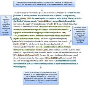 Refutation Essay Topics by Refutation Essay Conclusion Exle Essay For You