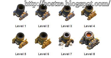 Harga Upgrade Archer harga mortar di clash of clans lengkap hostze