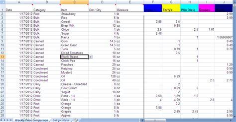 homeowners insurance comparison worksheet mi propia casa