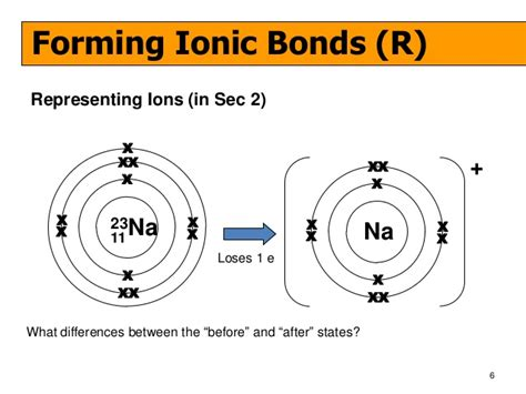 ionic tutorial ebook diagram ion image collections how to guide and refrence