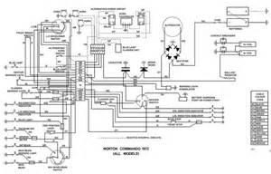 negative bsa ground wiring diagram get free image about wiring diagram
