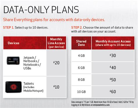 verizon wireless phone plans 28 images verizon