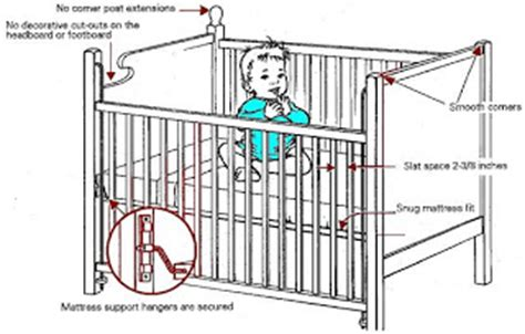 Crib Safety Guidelines by Crib Safety Standards What You Need To